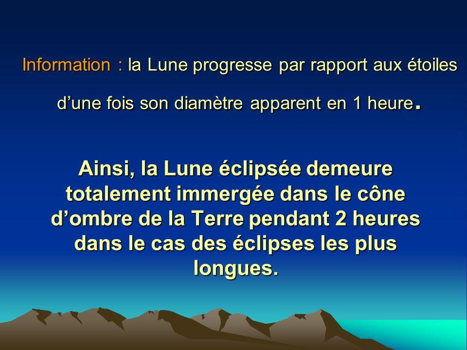 Information : la Lune progresse par rapport aux étoiles dune fois son diamètre apparent en 1 heure.
