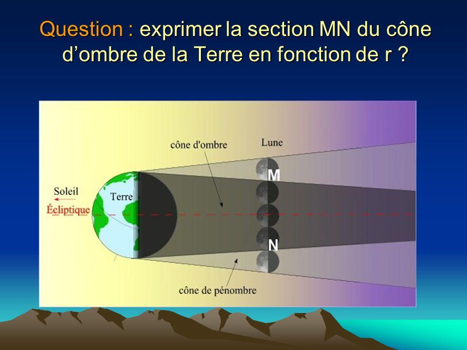 LUNE TERRE cible départ de limpulsion laser: lhorloge indique une « date » t Distance télescope-cible: X X est compris entre 360 000 et 406 000 km
