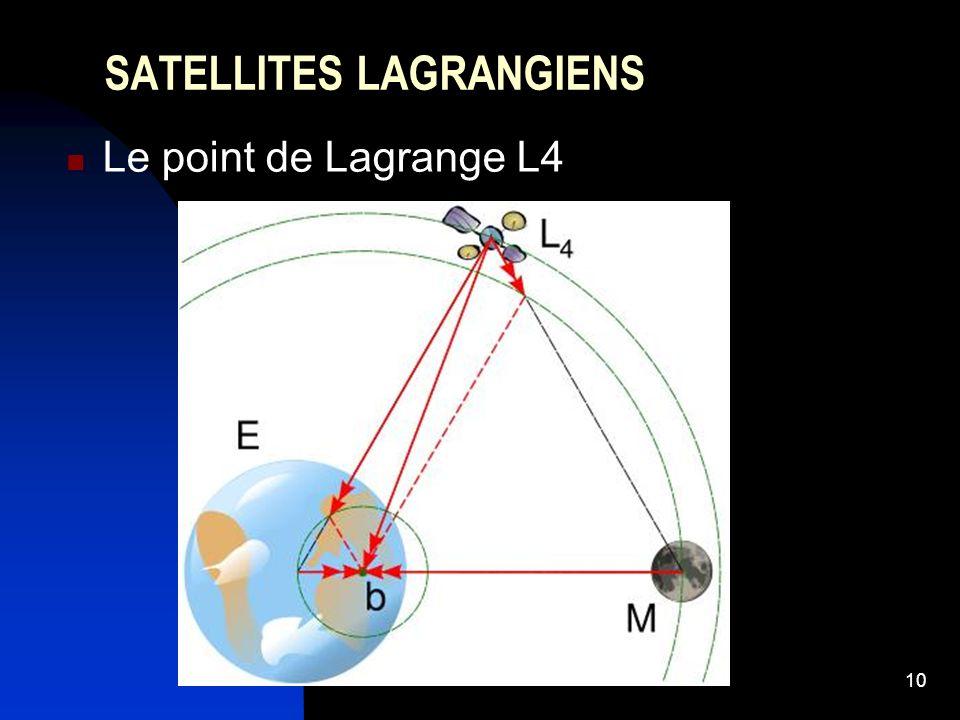 10 SATELLITES LAGRANGIENS Le point de Lagrange L4