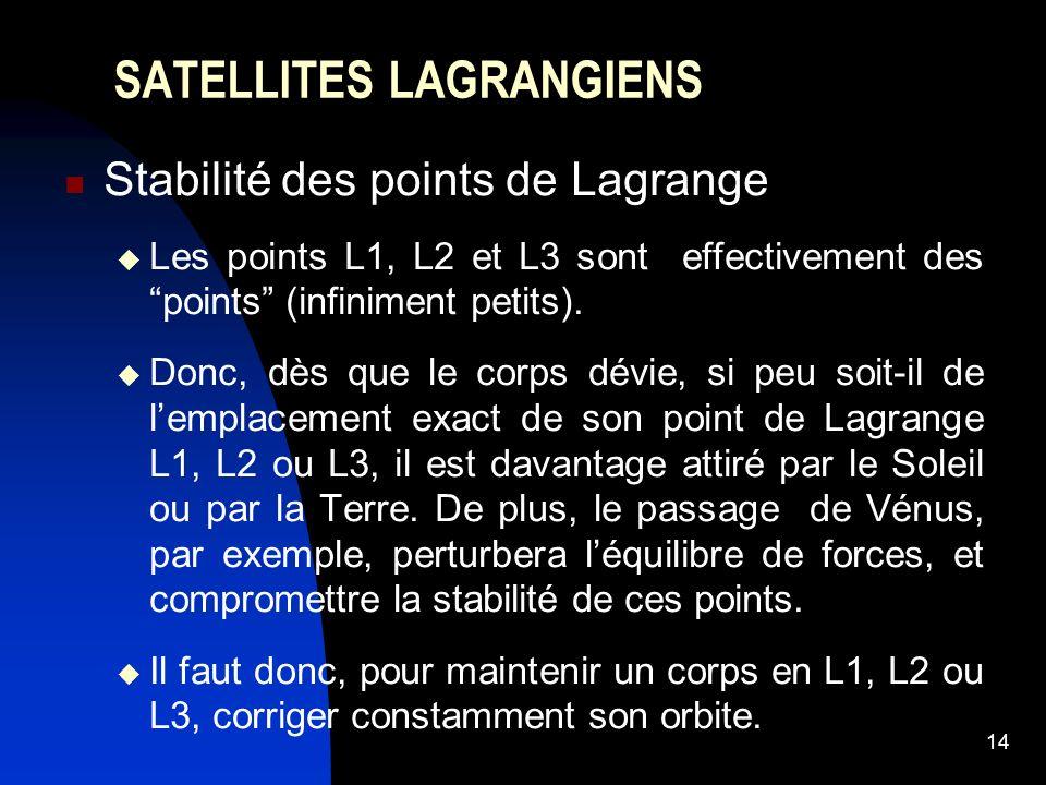14 SATELLITES LAGRANGIENS Stabilité des points de Lagrange Les points L1, L2 et L3 sont effectivement des points (infiniment petits). Donc, dès que le