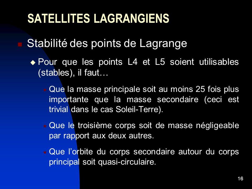 16 SATELLITES LAGRANGIENS Stabilité des points de Lagrange Pour que les points L4 et L5 soient utilisables (stables), il faut… Que la masse principale soit au moins 25 fois plus importante que la masse secondaire (ceci est trivial dans le cas Soleil-Terre).