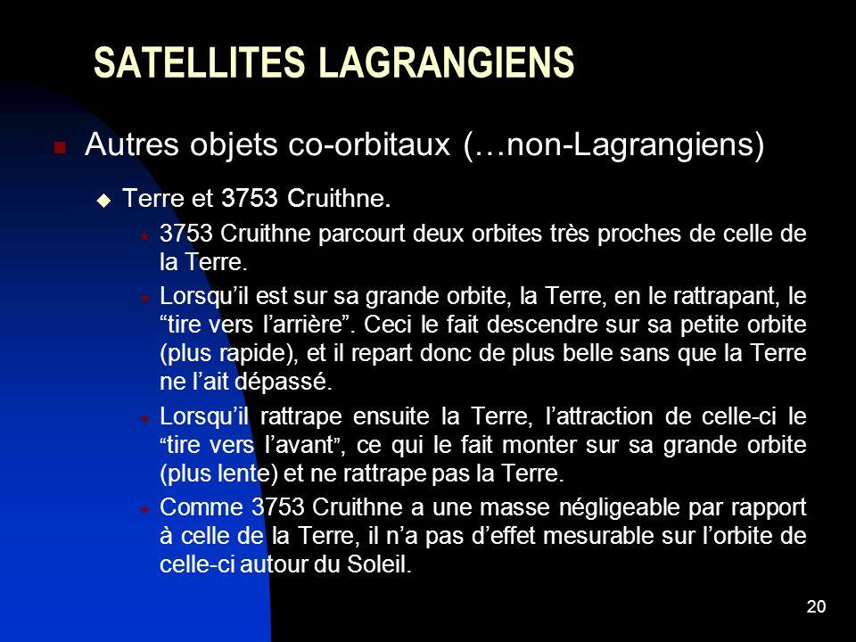 20 SATELLITES LAGRANGIENS Autres objets co-orbitaux (…non-Lagrangiens) Terre et 3753 Cruithne. 3753 Cruithne parcourt deux orbites très proches de cel