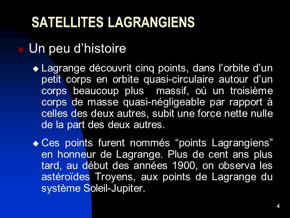 4 SATELLITES LAGRANGIENS Un peu dhistoire Lagrange découvrit cinq points, dans lorbite dun petit corps en orbite quasi-circulaire autour dun corps bea