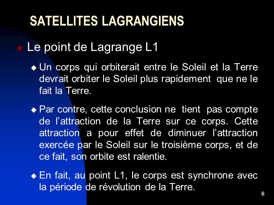 6 SATELLITES LAGRANGIENS Le point de Lagrange L1 Un corps qui orbiterait entre le Soleil et la Terre devrait orbiter le Soleil plus rapidement que ne le fait la Terre.