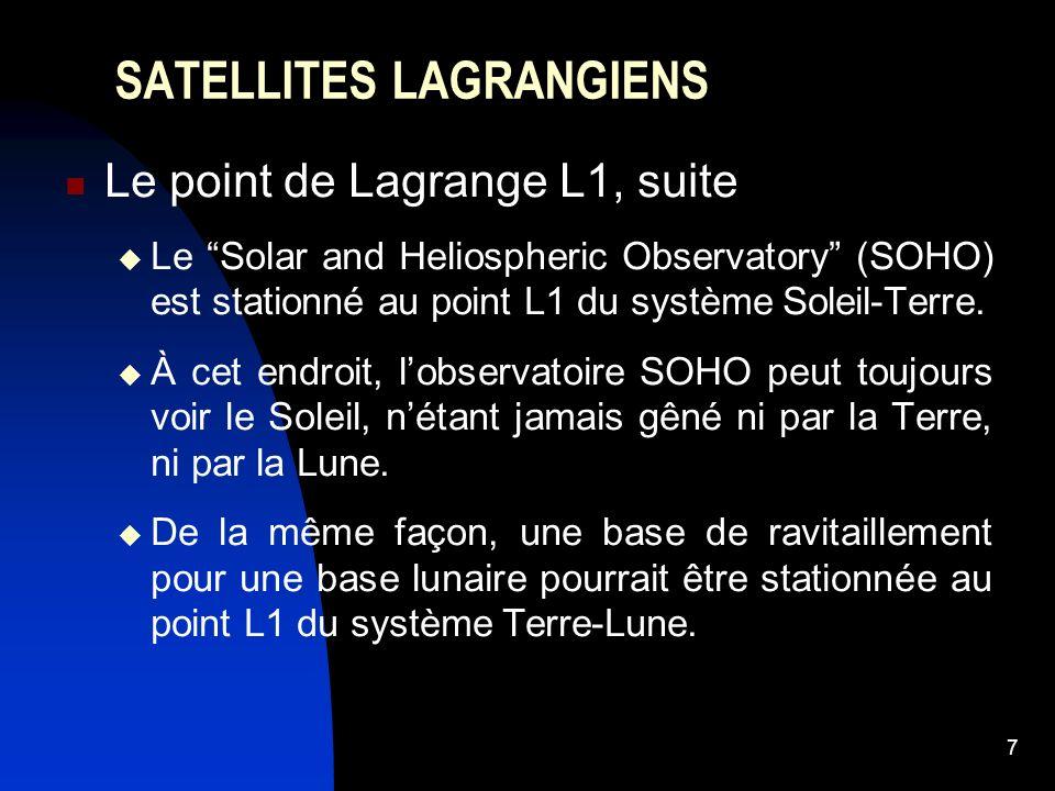 8 SATELLITES LAGRANGIENS Le point de Lagrange L2 De la même façon, un corps qui orbiterait le système Soleil-Terre à lextérieur de lorbite de la Terre devrait avoir une période de révolution plus longue que la Terre.