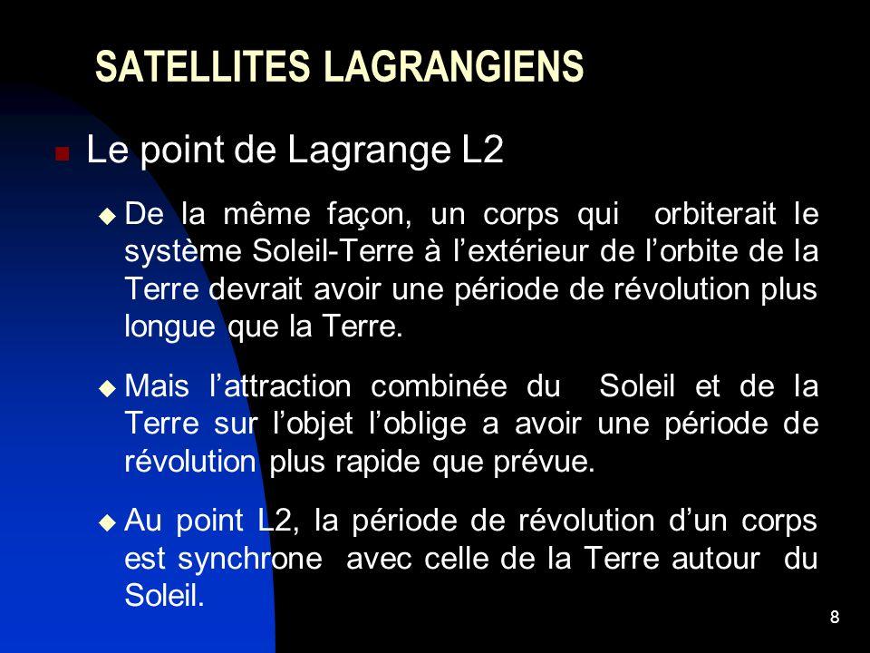 8 SATELLITES LAGRANGIENS Le point de Lagrange L2 De la même façon, un corps qui orbiterait le système Soleil-Terre à lextérieur de lorbite de la Terre