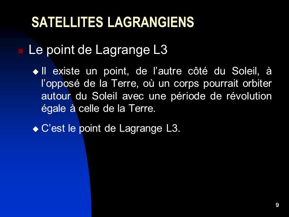 9 SATELLITES LAGRANGIENS Le point de Lagrange L3 Il existe un point, de lautre côté du Soleil, à lopposé de la Terre, où un corps pourrait orbiter autour du Soleil avec une période de révolution égale à celle de la Terre.