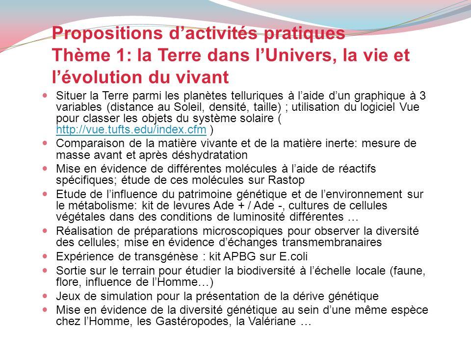 Propositions dactivités pratiques Thème 1: la Terre dans lUnivers, la vie et lévolution du vivant Situer la Terre parmi les planètes telluriques à lai