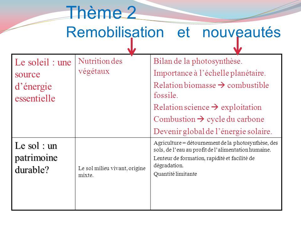 Thème 2 Remobilisation et nouveautés Le soleil : une source dénergie essentielle Nutrition des végétaux Bilan de la photosynthèse. Importance à léchel