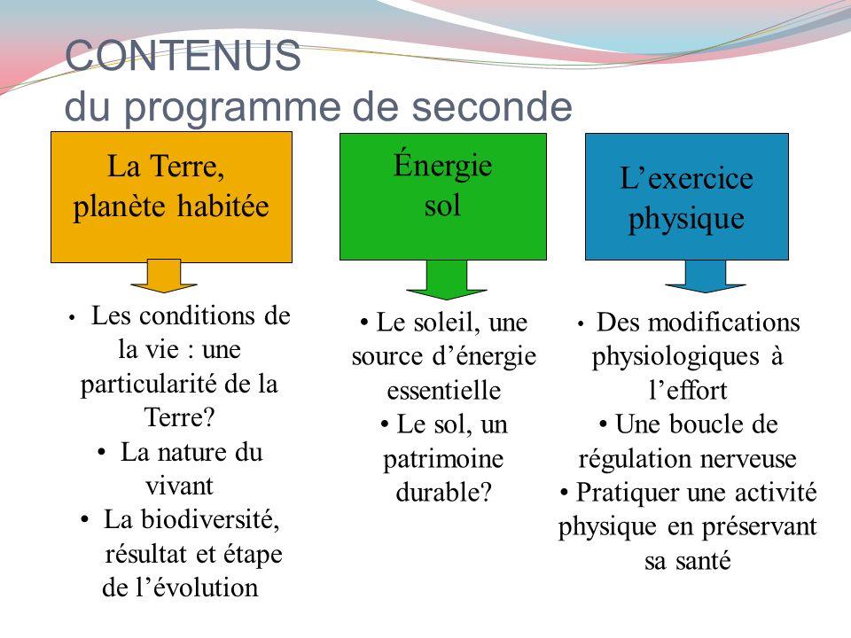 Thème 3 Remobilisation et nouveautés Des modifications physiologiques à leffort Effort augmentation de la consommation de O 2 Effort fréquence cardiaque, débit ventilatoire consommation de nutriment et d0 2.
