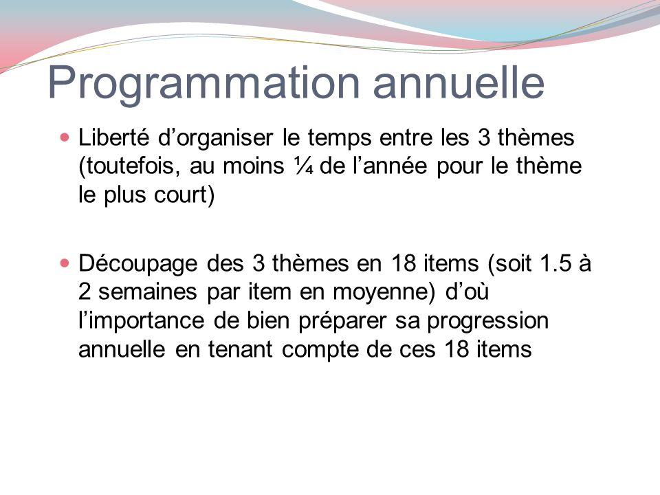 Programmation annuelle Liberté dorganiser le temps entre les 3 thèmes (toutefois, au moins ¼ de lannée pour le thème le plus court) Découpage des 3 th