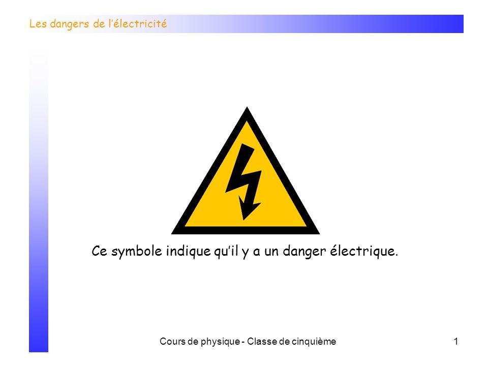 Cours de physique - Classe de cinquième1 Les dangers de lélectricité Ce symbole indique quil y a un danger électrique.