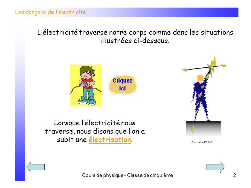Cours de physique - Classe de cinquième2 Les dangers de lélectricité Lorsque lélectricité nous traverse, nous disons que lon a subit une électrisation