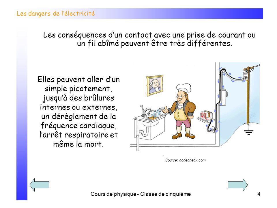 Cours de physique - Classe de cinquième4 Les dangers de lélectricité Elles peuvent aller dun simple picotement, jusquà des brûlures internes ou extern