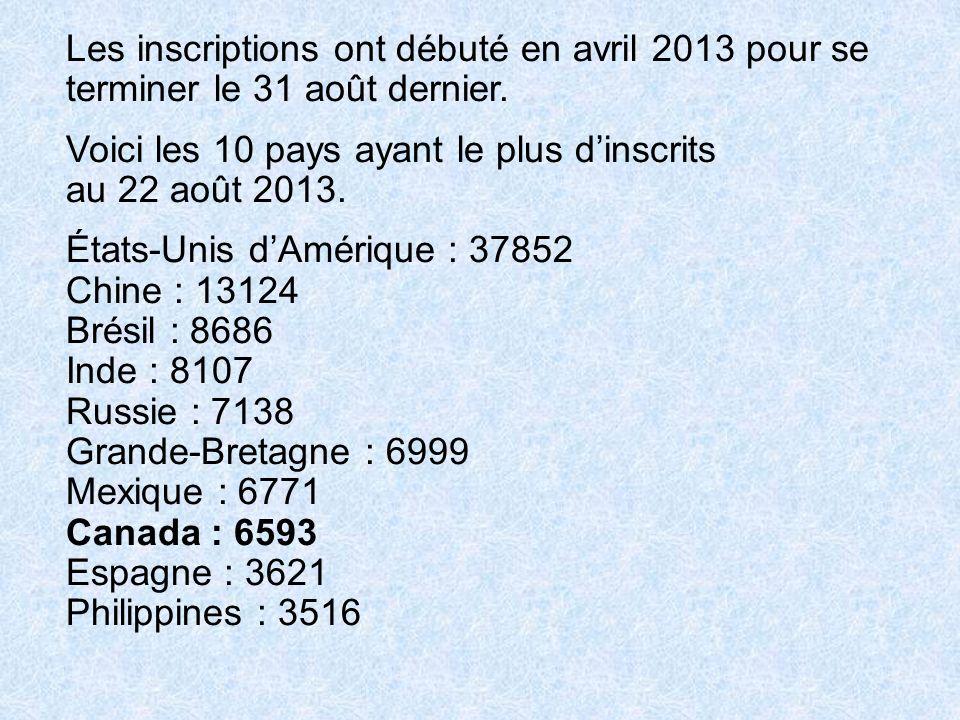Les inscriptions ont débuté en avril 2013 pour se terminer le 31 août dernier. Voici les 10 pays ayant le plus dinscrits au 22 août 2013. États-Unis d