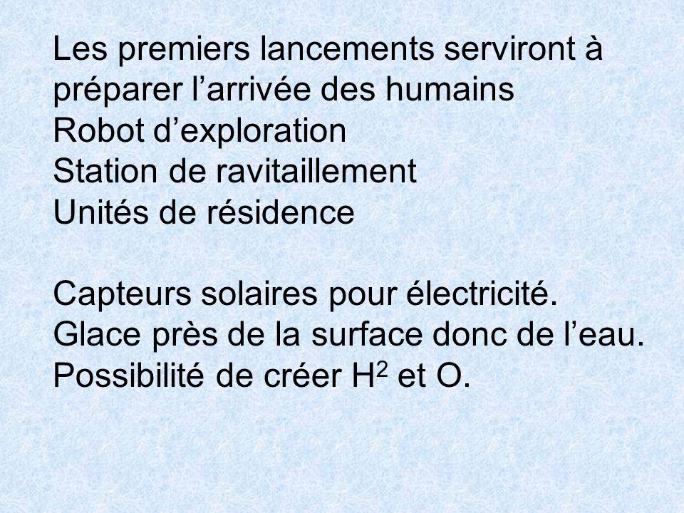 Les premiers lancements serviront à préparer larrivée des humains Robot dexploration Station de ravitaillement Unités de résidence Capteurs solaires p