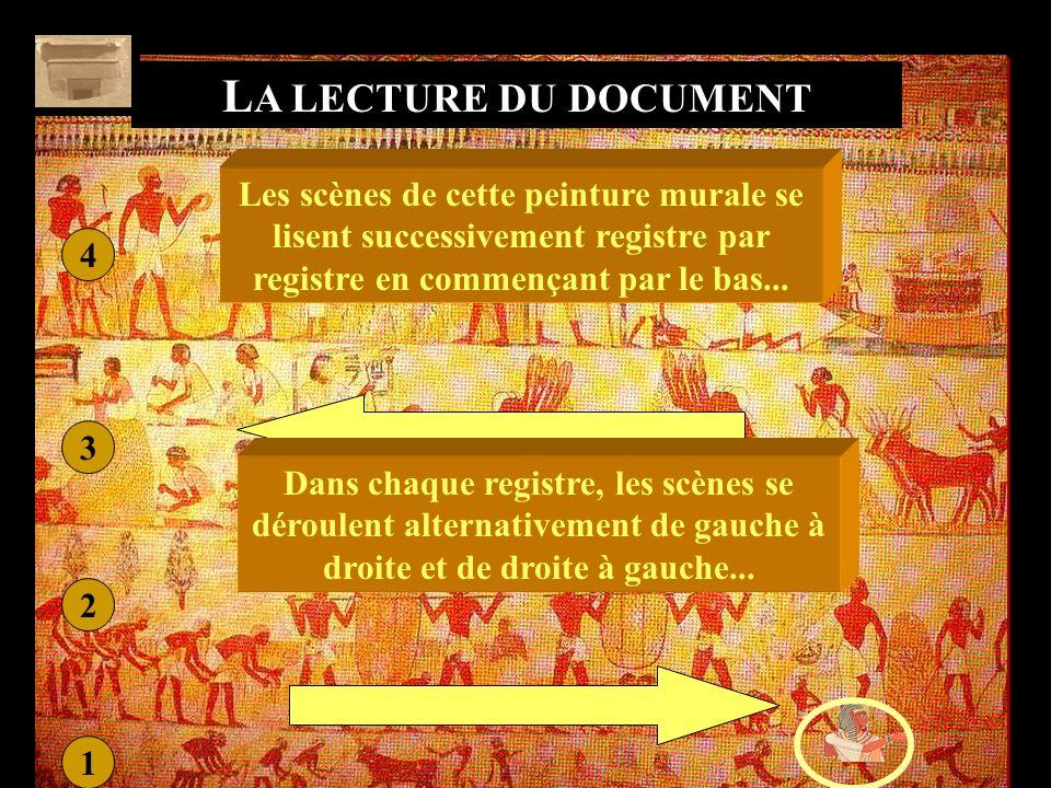 Formation en Cours de Carrière CTPH - MONS LES TRAVAUX AGRICOLES LES TRAVAUX AGRICOLES EGYPTE ANCIENNE Peinture murale provenant du tombeau de Menna à Thèbes XVIIIe dynastie Quitter Références