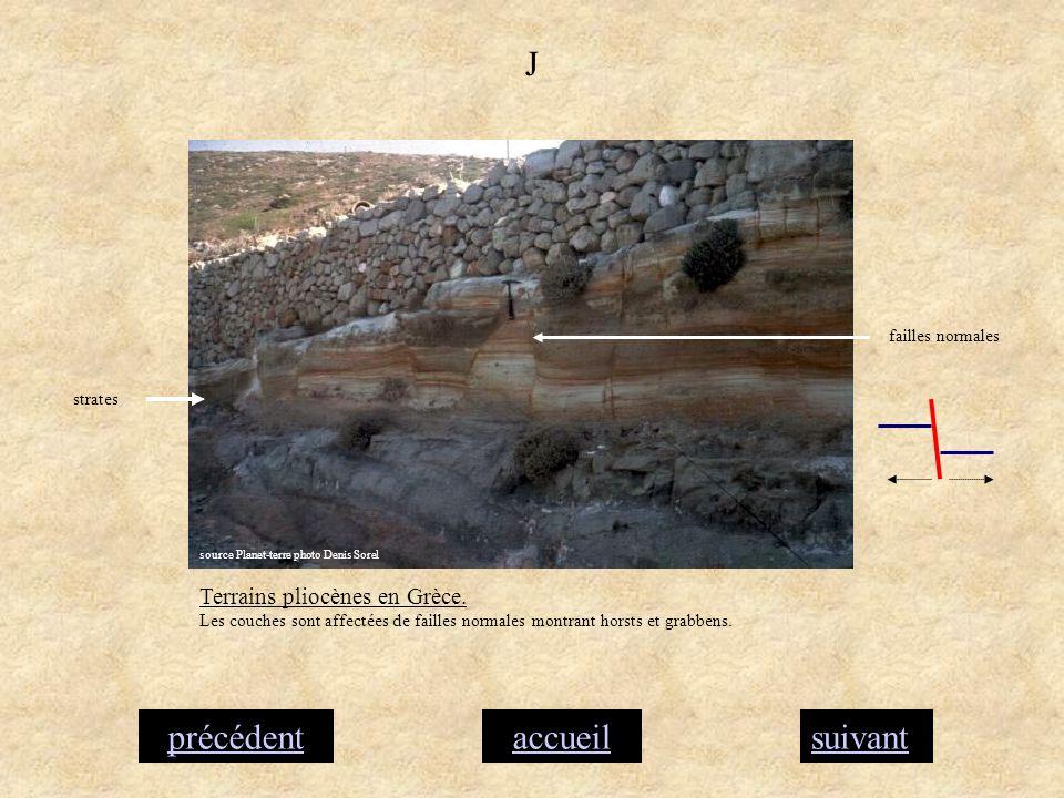 accueilsuivantprécédent J Terrains pliocènes en Grèce. Les couches sont affectées de failles normales montrant horsts et grabbens. strates failles nor