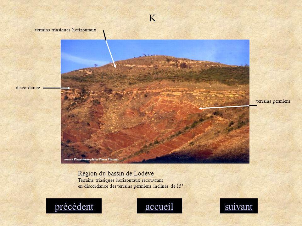 accueilsuivantprécédent K Région du bassin de Lodève Terrains triasiques horizontaux recouvrant en discordance des terrains permiens inclinés de 15°.