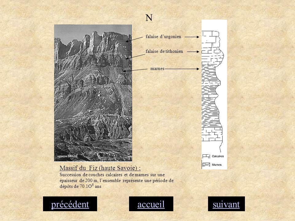 accueilsuivantprécédent Massif du Fiz (haute Savoie) : Succession de couches calcaires et de marnes sur une épaisseur de 200 m, lensemble représente u