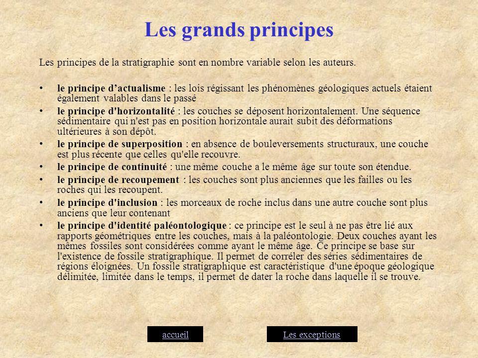 Les grands principes Les principes de la stratigraphie sont en nombre variable selon les auteurs. le principe dactualisme : les lois régissant les phé