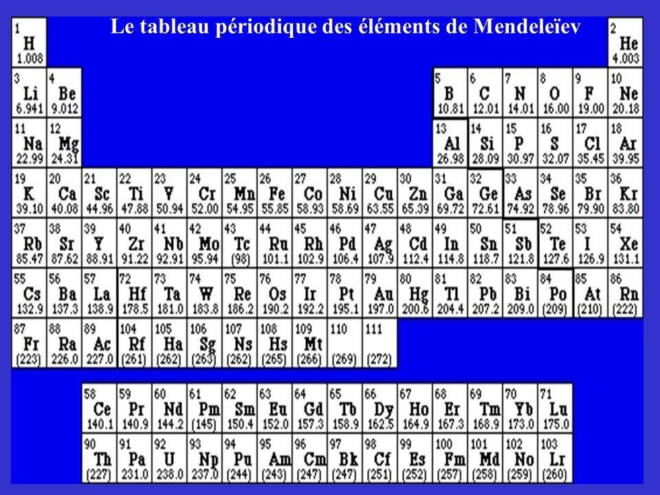 Le tableau périodique des éléments de Mendeleïev