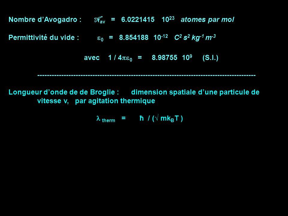 Nombre dAvogadro : N av = 6.0221415 10 23 atomes par mol Permittivité du vide : 0 = 8.854188 10 -12 C 2 s 2 kg -1 m -3 avec 1 / 4 0 = 8.98755 10 9 (S.