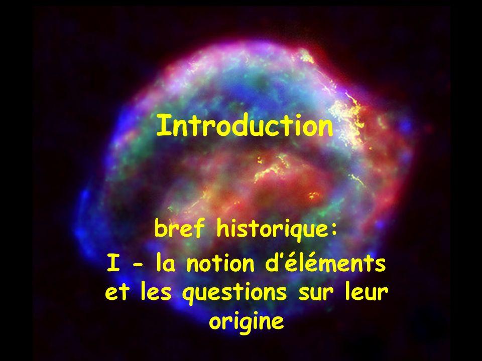 Introduction bref historique: I - la notion déléments et les questions sur leur origine