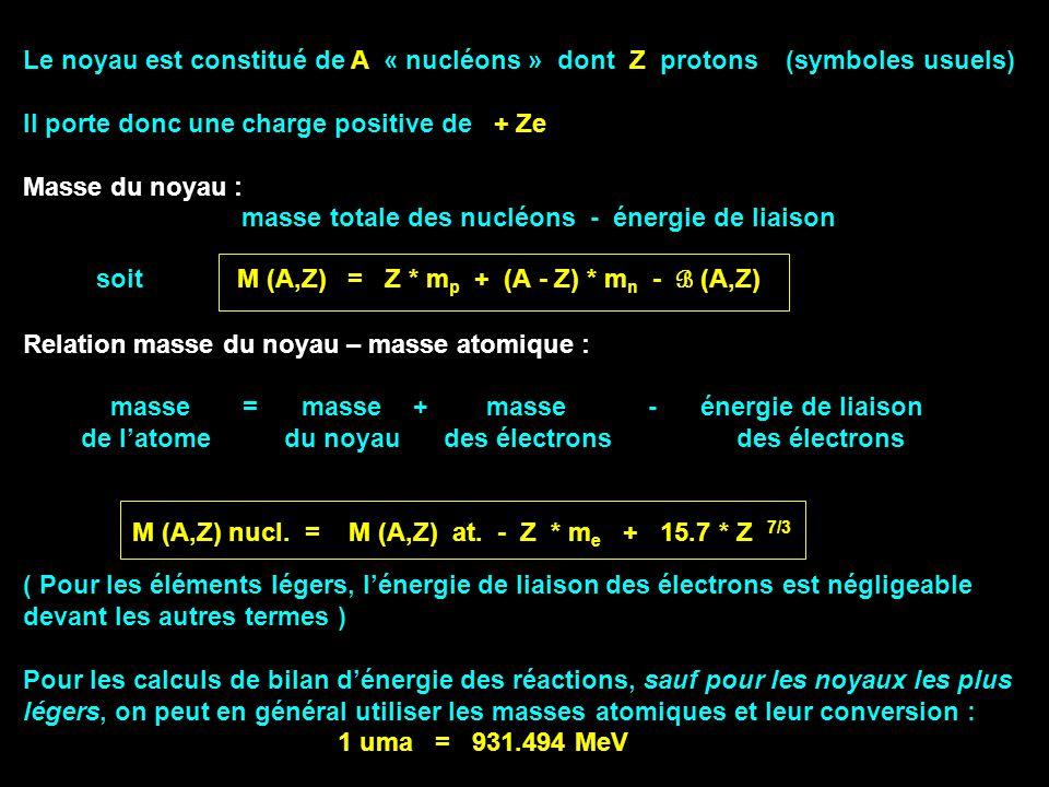 Le noyau est constitué de A « nucléons » dont Z protons (symboles usuels) Il porte donc une charge positive de + Ze Masse du noyau : masse totale des