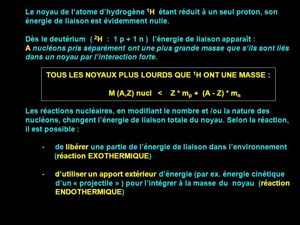 Le noyau de latome dhydrogène 1 H étant réduit à un seul proton, son énergie de liaison est évidemment nulle. Dès le deutérium ( 2 H : 1 p + 1 n ) lén