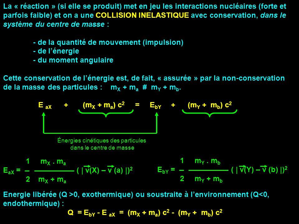 La « réaction » (si elle se produit) met en jeu les interactions nucléaires (forte et parfois faible) et on a une COLLISION INELASTIQUE avec conservat