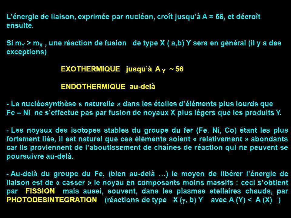 Lénergie de liaison, exprimée par nucléon, croît jusquà A = 56, et décroît ensuite. Si m Y > m X, une réaction de fusion de type X ( a,b) Y sera en gé