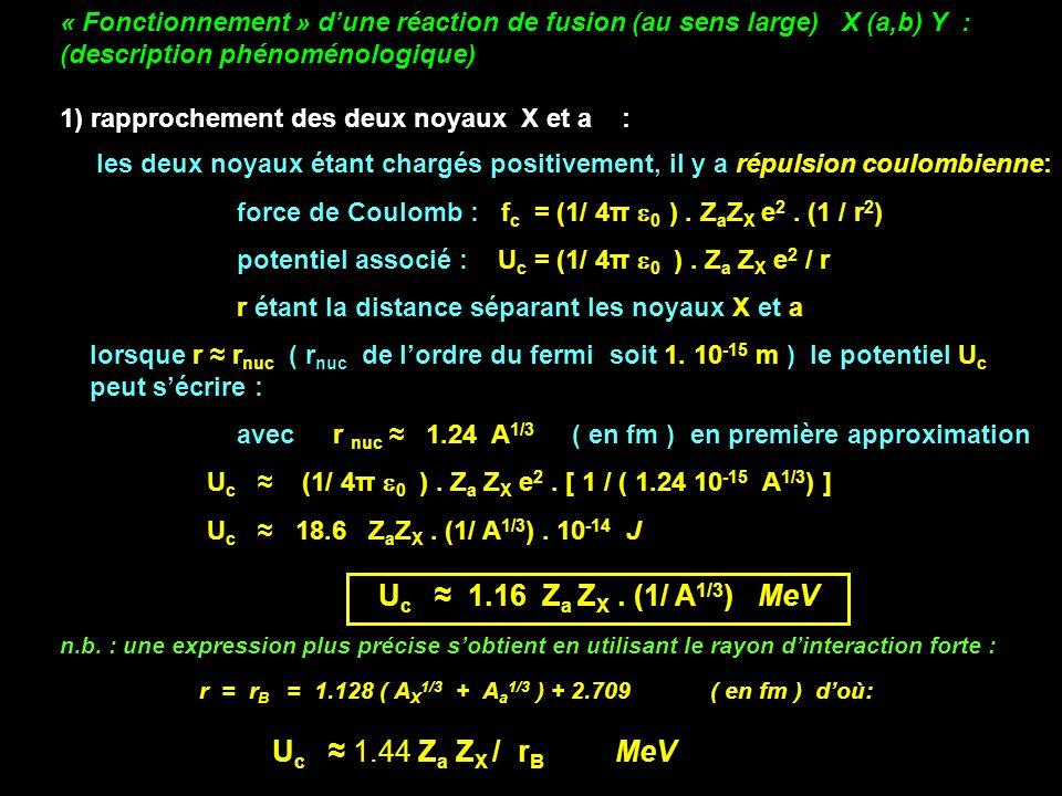 « Fonctionnement » dune réaction de fusion (au sens large) X (a,b) Y : (description phénoménologique) 1) rapprochement des deux noyaux X et a : les de