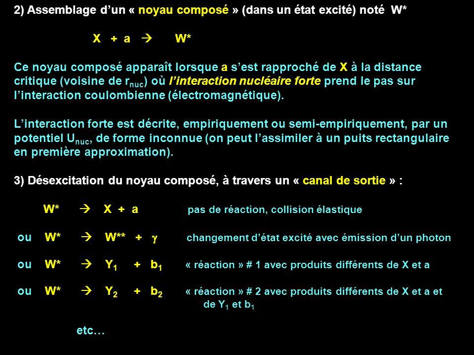 2) Assemblage dun « noyau composé » (dans un état excité) noté W* X + a W* Ce noyau composé apparaît lorsque a sest rapproché de X à la distance criti