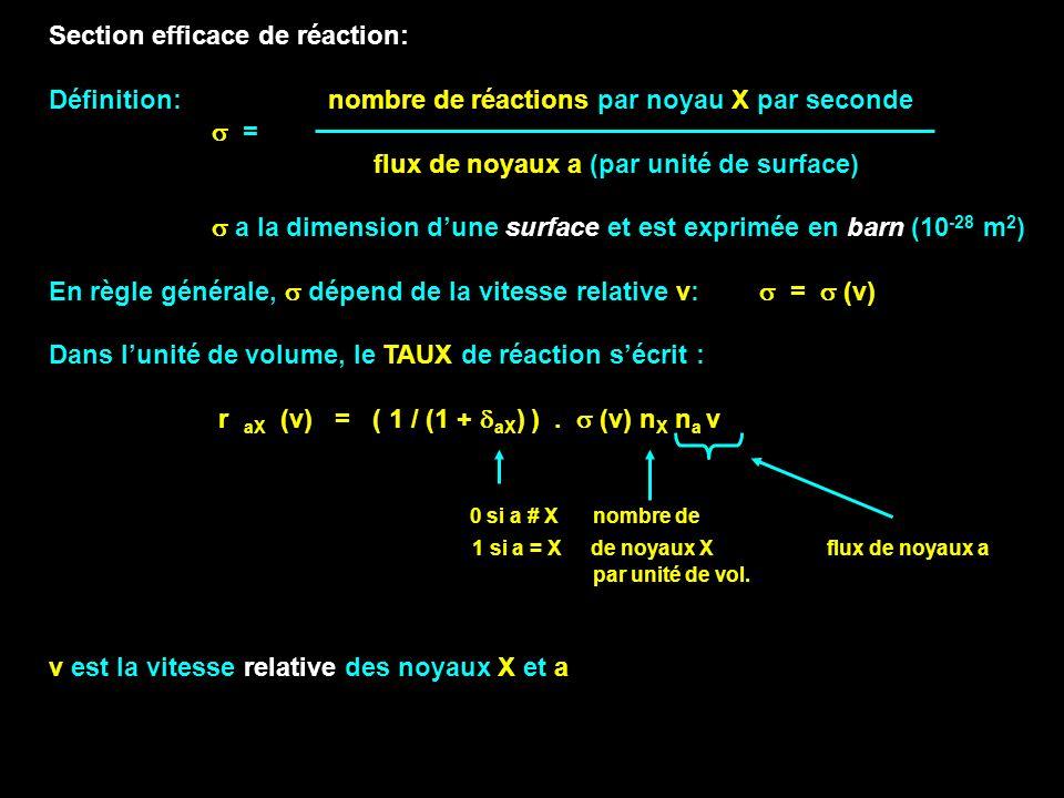 Section efficace de réaction: Définition: nombre de réactions par noyau X par seconde = flux de noyaux a (par unité de surface) a la dimension dune su