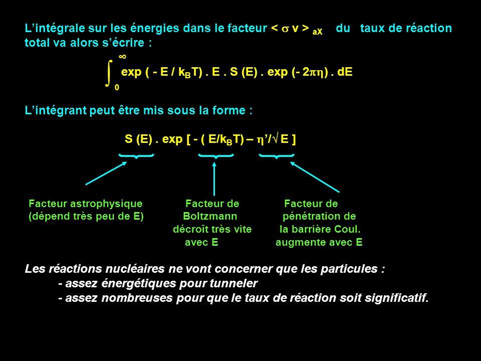 Lintégrale sur les énergies dans le facteur aX du taux de réaction total va alors sécrire : exp ( - E / k B T). E. S (E). exp (- 2 ). dE 0 Lintégrant