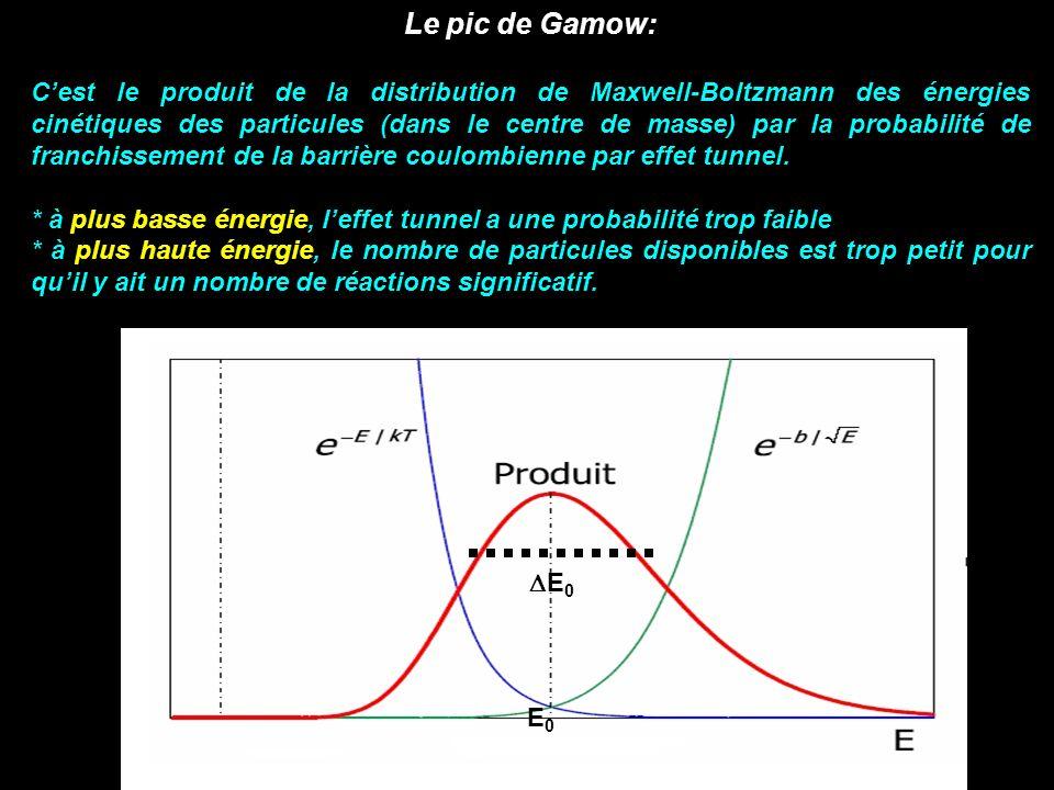 E0E0 E 0 Le pic de Gamow: Cest le produit de la distribution de Maxwell-Boltzmann des énergies cinétiques des particules (dans le centre de masse) par