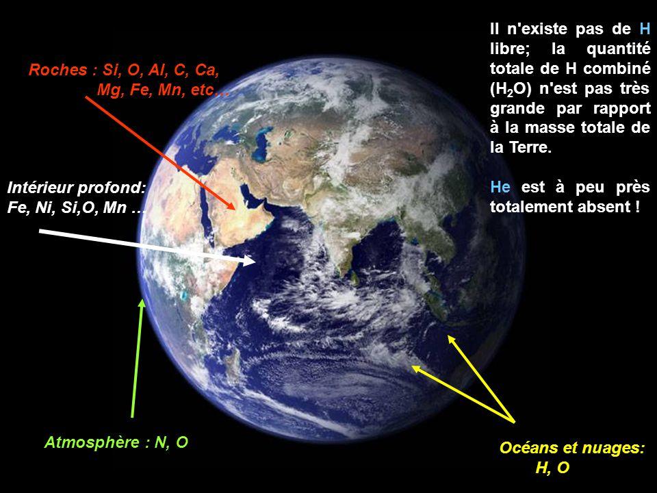 Océans et nuages: H, O Roches : Si, O, Al, C, Ca, Mg, Fe, Mn, etc… Atmosphère : N, O Il n'existe pas de H libre; la quantité totale de H combiné (H 2