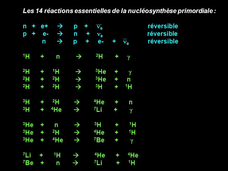 Les 14 réactions essentielles de la nucléosynthèse primordiale : n + e+ p + e réversible p + e- n + e réversible n p + e- + e réversible 1 H + n 2 H +