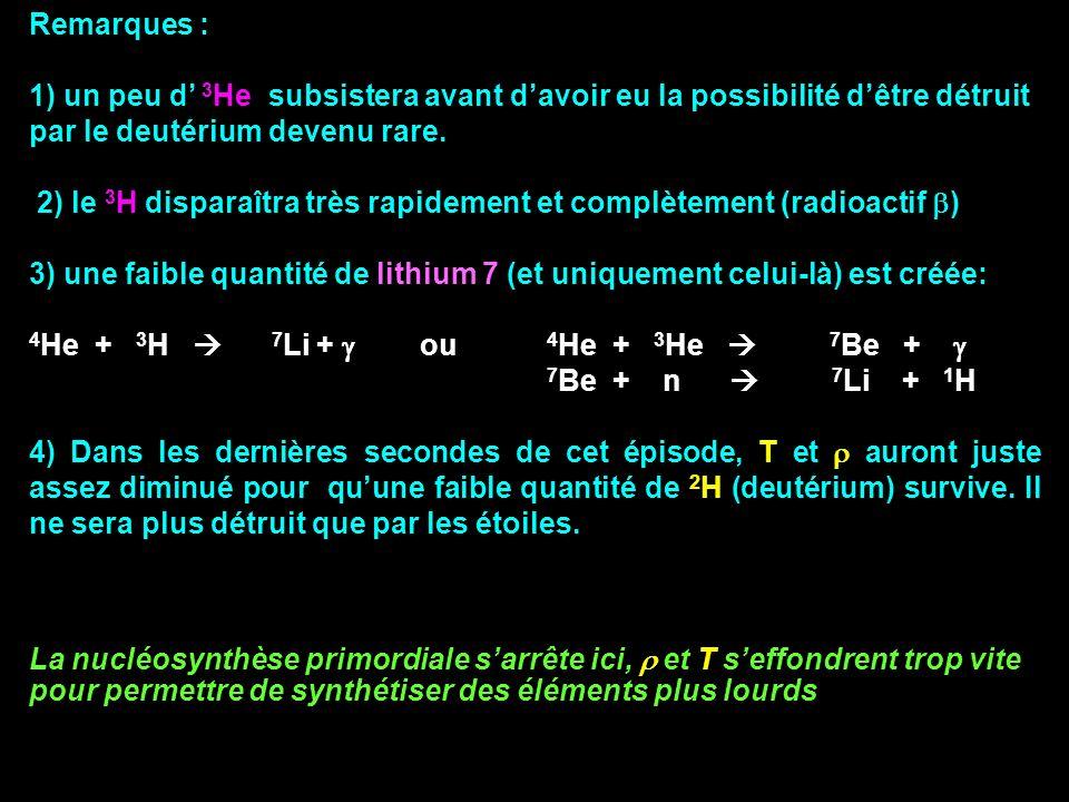 Remarques : 1) un peu d 3 He subsistera avant davoir eu la possibilité dêtre détruit par le deutérium devenu rare. 2) le 3 H disparaîtra très rapideme