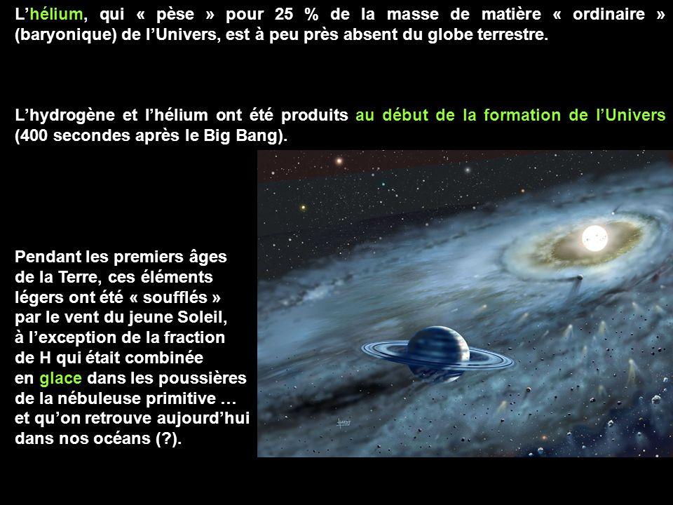 Lhélium, qui « pèse » pour 25 % de la masse de matière « ordinaire » (baryonique) de lUnivers, est à peu près absent du globe terrestre. Lhydrogène et