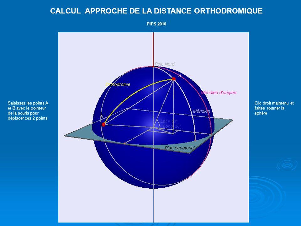 Quelques définitions On appelle méridien larc de grand cercle passant par les pôles.