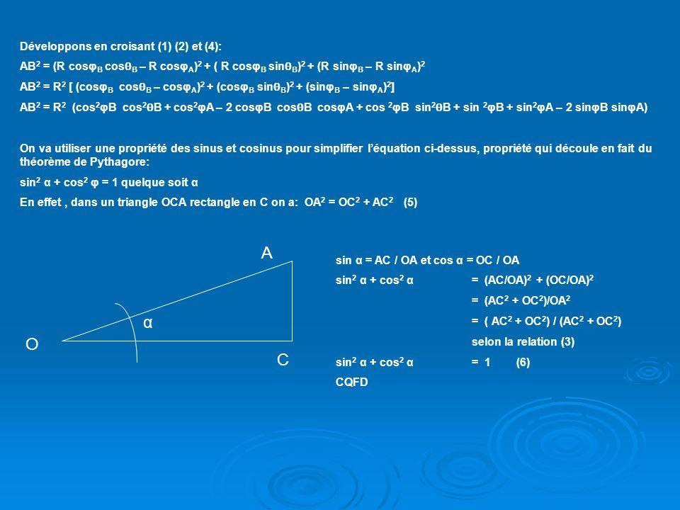 Développons en croisant (1) (2) et (4): AB 2 = (R cosφ B cos θ B – R cosφ A ) 2 + ( R cosφ B sin θ B ) 2 + (R sinφ B – R sinφ A ) 2 AB 2 = R 2 [ (cosφ B cos θ B – cosφ A ) 2 + (cosφ B sin θ B ) 2 + (sinφ B – sinφ A ) 2 ] AB 2 = R 2 (cos 2 φB cos 2 θ B + cos 2 φA – 2 cosφB cos θ B cosφA + cos 2 φB sin 2 θ B + sin 2 φB + sin 2 φA – 2 sinφB sinφA) On va utiliser une propriété des sinus et cosinus pour simplifier léquation ci-dessus, propriété qui découle en fait du théorème de Pythagore: sin 2 α + cos 2 φ = 1 quelque soit α En effet, dans un triangle OCA rectangle en C on a: OA 2 = OC 2 + AC 2 (5) sin α = AC / OA et cos α = OC / OA sin 2 α + cos 2 α = (AC/OA) 2 + (OC/OA) 2 = (AC 2 + OC 2 )/OA 2 = ( AC 2 + OC 2 ) / (AC 2 + OC 2 ) selon la relation (3) sin 2 α + cos 2 α = 1 (6) CQFD O A C α