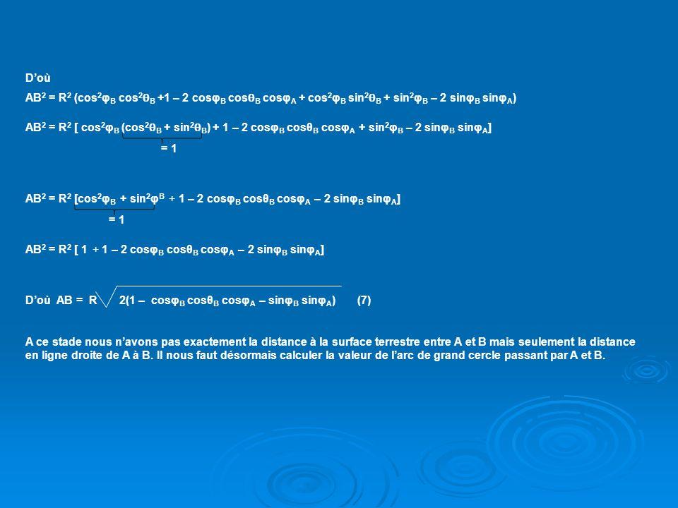 Doù AB 2 = R 2 (cos 2 φ B cos 2 θ B +1 – 2 cosφ B cos θ B cosφ A + cos 2 φ B sin 2 θ B + sin 2 φ B – 2 sinφ B sinφ A ) AB 2 = R 2 [ cos 2 φ B (cos 2 θ B + sin 2 θ B ) + 1 – 2 cosφ B cosθ B cosφ A + sin 2 φ B – 2 sinφ B sinφ A ] = 1 AB 2 = R 2 [cos 2 φ B + sin 2 φ B + 1 – 2 cosφ B cosθ B cosφ A – 2 sinφ B sinφ A ] = 1 AB 2 = R 2 [ 1 + 1 – 2 cosφ B cosθ B cosφ A – 2 sinφ B sinφ A ] Doù AB = R 2(1 – cosφ B cosθ B cosφ A – sinφ B sinφ A ) (7) A ce stade nous navons pas exactement la distance à la surface terrestre entre A et B mais seulement la distance en ligne droite de A à B.