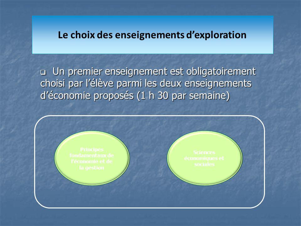 Le choix des enseignements dexploration Sciences économiques et sociales Principes fondamentaux de léconomie et de la gestion Un premier enseignement