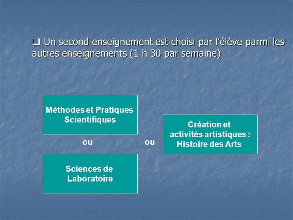 Méthodes et Pratiques Scientifiques Création et activités artistiques : Histoire des Arts Sciences de Laboratoire ou Un second enseignement est choisi
