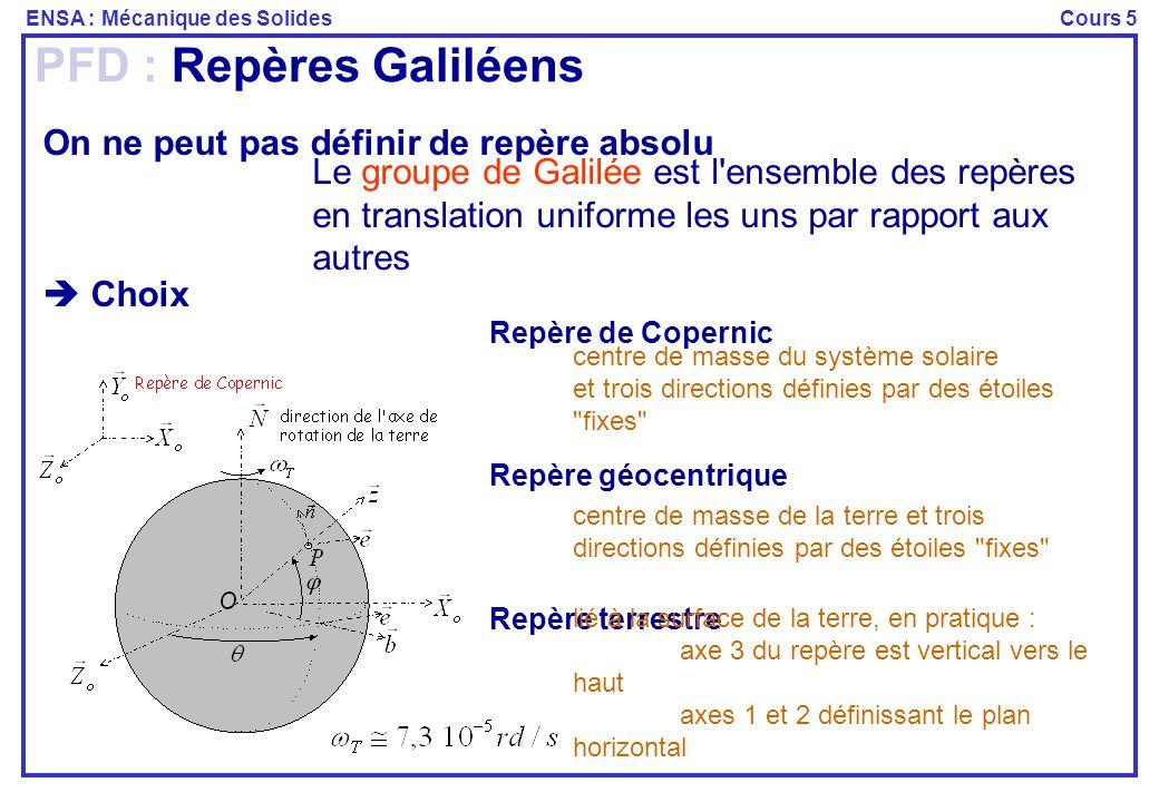 ENSA : Mécanique des SolidesCours 5 PFD : Repères Galiléens Le groupe de Galilée est l ensemble des repères en translation uniforme les uns par rapport aux autres On ne peut pas définir de repère absolu Choix centre de masse du système solaire et trois directions définies par des étoiles fixes Repère de Copernic Repère géocentrique centre de masse de la terre et trois directions définies par des étoiles fixes Repère terrestre lié à la surface de la terre, en pratique : axe 3 du repère est vertical vers le haut axes 1 et 2 définissant le plan horizontal