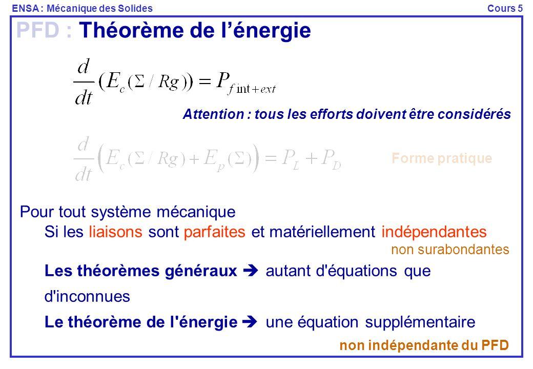 ENSA : Mécanique des SolidesCours 5 PFD : Equations principales Analyse dun Problème Equations du mouvement Intégrales premières du mouvement Inconnues principales .