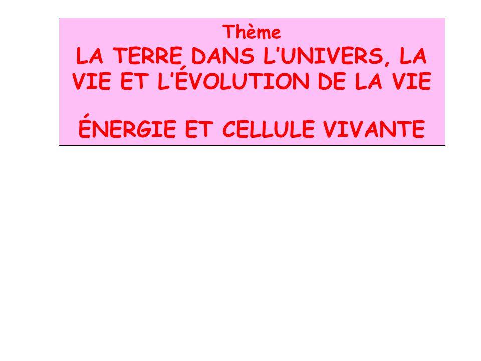 Thème LA TERRE DANS LUNIVERS, LA VIE ET LÉVOLUTION DE LA VIE ÉNERGIE ET CELLULE VIVANTE