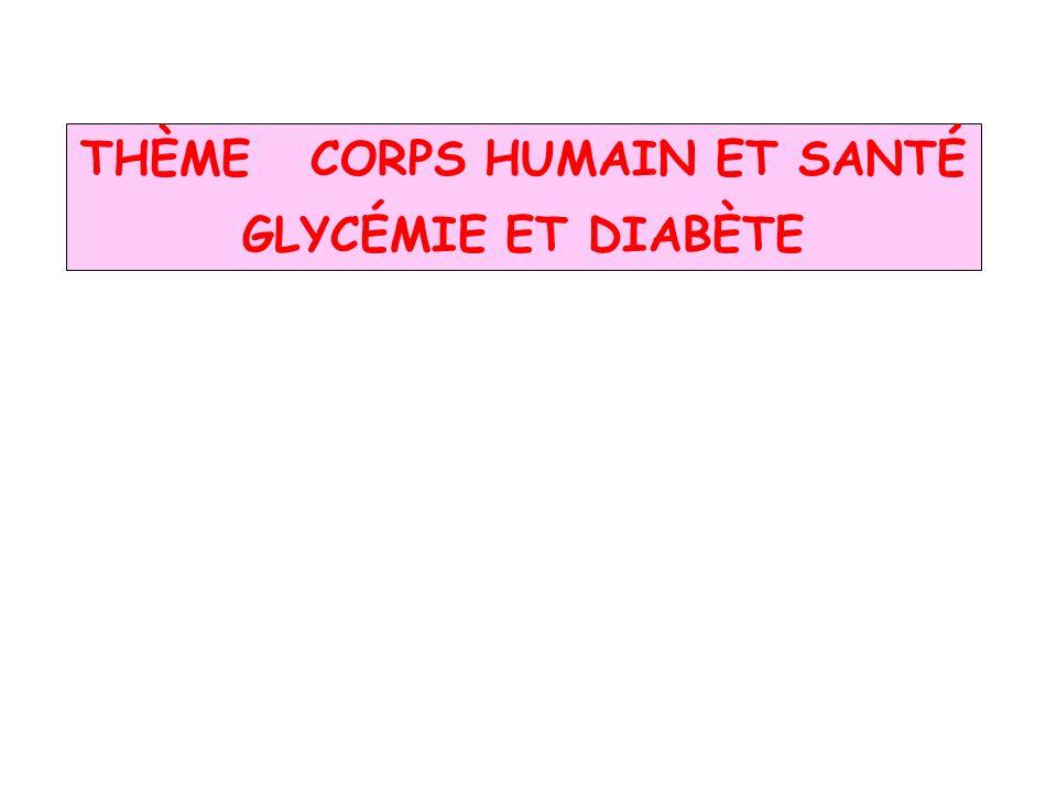 THÈME CORPS HUMAIN ET SANTÉ GLYCÉMIE ET DIABÈTE